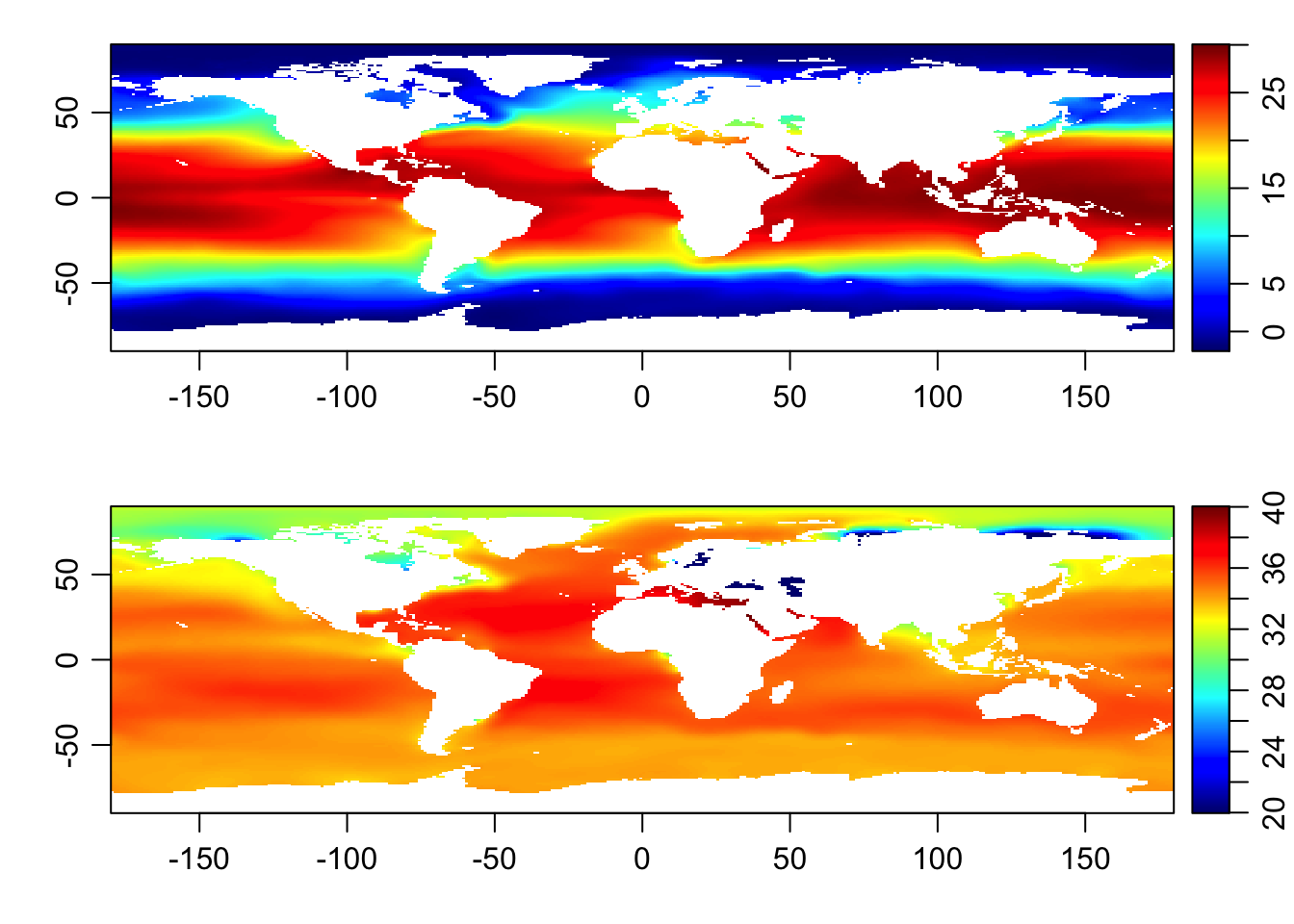 Distribution of annual temperature (top) and salinity (bottom) levels in 2013 (original source WOA).