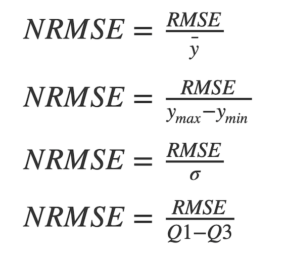How to normalize the RMSE